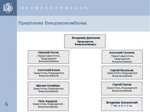Правление Внешэкономбанка