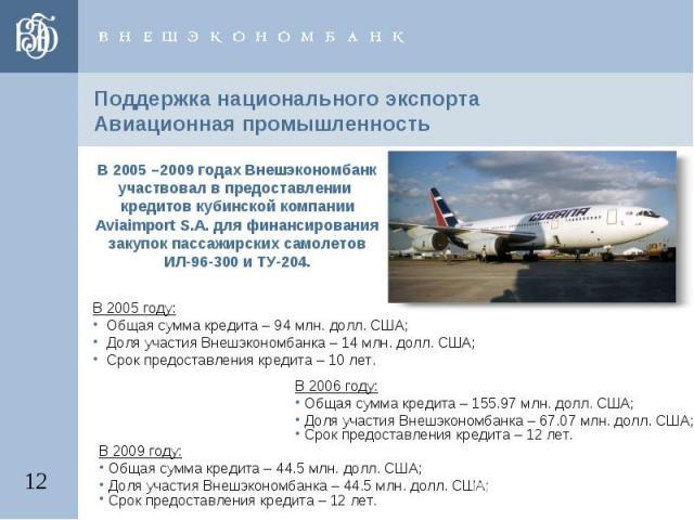 Поддержка национального экспортаАвиационная промышленность В 2005 –2009 годах Внешэкономбанк участвовал в предоставлении кредитов кубинской компании Aviaimport S.A. для финансирования закупок пассажирских самолетов ИЛ-96-300 и ТУ-204. В 2005 году: О…