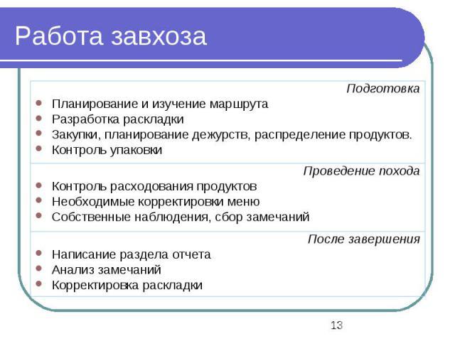 обязанности завхоза в школе россия