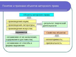 Понятие и признаки объектов авторского права
