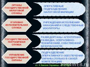 ОРГАНЫ ГОСУДАРСТВЕННОЙ НАЛОГОВОЙ СЛУЖБЫ УГОЛОВНО ИСПОЛНИТЕЛЬНАЯ СЛУЖБА ГОСУДАРСТ