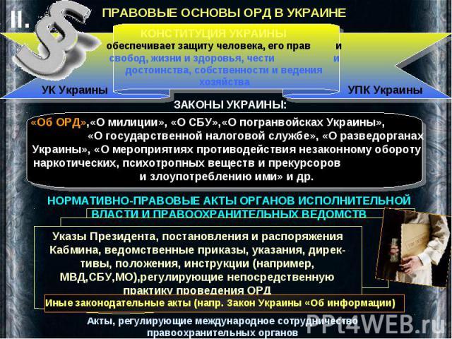 КОНСТИТУЦИЯ УКРАИНЫ обеспечивает защиту человека, его прав и свобод, жизни и здоровья, чести и достоинства, собственности и ведения хозяйства «Об ОРД»,«О милиции», «О СБУ»,«О погранвойсках Украины», «О государственной налоговой службе», «О разведорг…