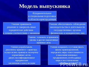 Модель выпускника Фундаментальноеи специальная подготовка в области юриспруденци