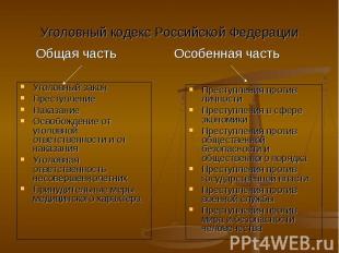 Уголовный кодекс Российской Федерации Уголовный законПреступлениеНаказаниеОсвобо