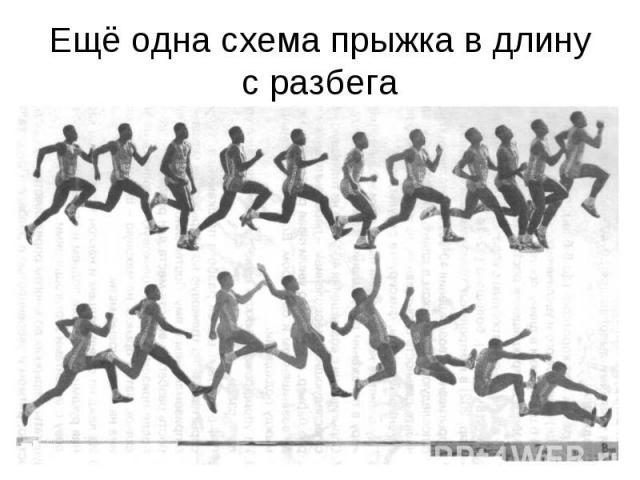 Ещё одна схема прыжка в длинус разбега