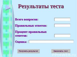 Результаты теста Всего вопросов:Правильных ответов:Процент правильных ответов:Оц