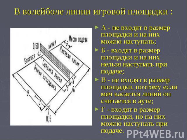 В волейболе линии игровой площадки : А - не входят в размер площадки и на них можно наступать;Б - входят в размер площадки и на них нельзя наступать при подаче;В - не входят в размер площадки, поэтому если мяч касается линии он считается в ауте;Г - …