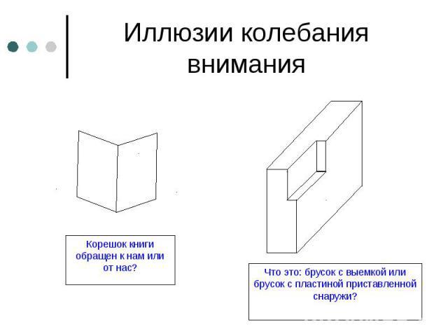 Иллюзии колебания внимания Корешок книги обращен к нам или от нас? Что это: брусок с выемкой или брусок с пластиной приставленной снаружи?