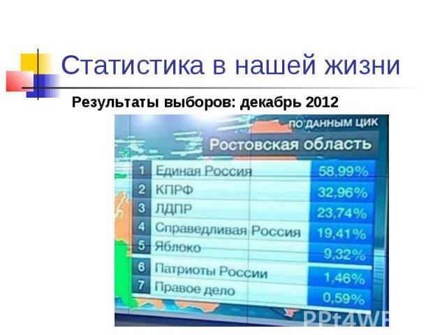 Статистика в нашей жизни