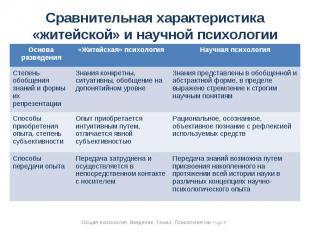 Сравнительная характеристика «житейской» и научной психологии