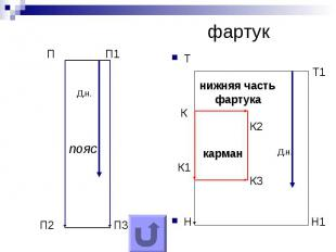 фартук Т Т1 нижняя часть фартука К К2 карман К1 К3Н Н1 П П1 пояс П2 П3