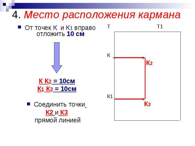 4. Место расположения кармана От точек К и К1 вправо отложить 10 см К К2 = 10смК1 К3 = 10смСоединить точки К2 и К3 прямой линией