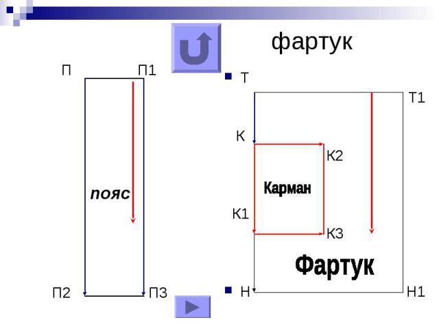 фартукТ Т1 К К2 К1 К3Н Н1