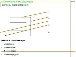 Моделирование фартука Вопросы для повторения Назовите срезы фартукаЛиния низаЛин