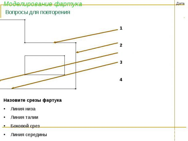 Моделирование фартука Вопросы для повторения Назовите срезы фартукаЛиния низаЛиния талииБоковой срезЛиния серединыПравильный ответ: 4, 1, 2, 3