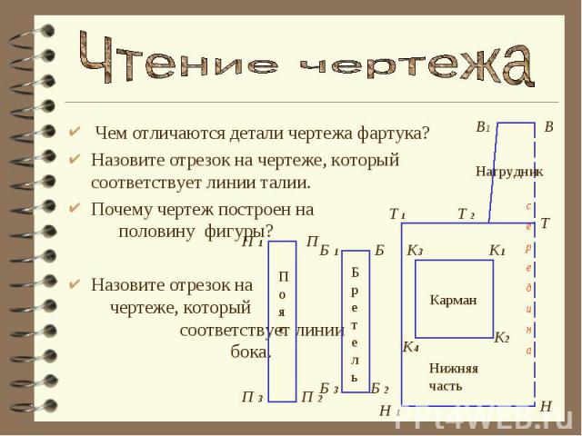 Чтение чертежа Чем отличаются детали чертежа фартука?Назовите отрезок на чертеже, который соответствует линии талии.Почему чертеж построен на половину фигуры?Назовите отрезок на чертеже, который соответствует линии бока.