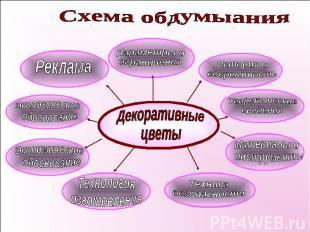 Схема обдумыания