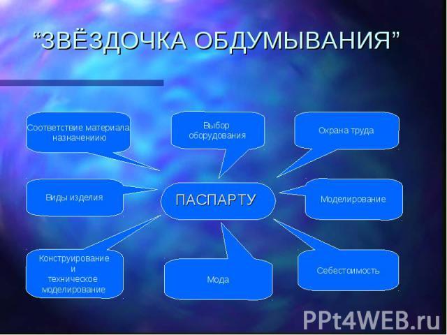 """""""ЗВЁЗДОЧКА ОБДУМЫВАНИЯ"""""""
