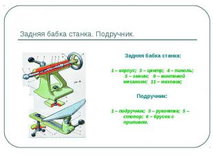 Задняя бабка станка. Подручник. Задняя бабка станка:1 – корпус; 3 – центр; 4 – п