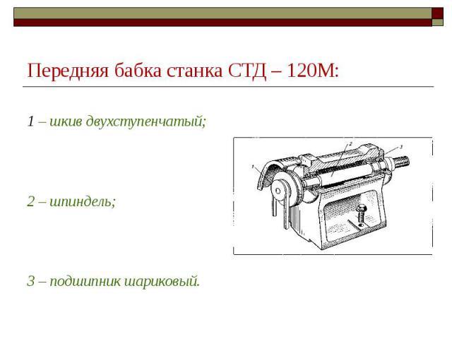 Передняя бабка станка СТД – 120М: 1 – шкив двухступенчатый; 2 – шпиндель; 3 – подшипник шариковый.