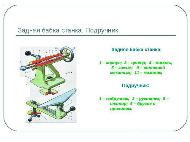 Задняя бабка станка. Подручник. Задняя бабка станка:1 – корпус; 3 – центр; 4 – пиноль; 5 – зажим; 9 – винтовой механизм; 11 – маховик;Подручник: 1 – подручник; 3 – рукоятка; 5 – стопор; 6 – брусок с приливом.