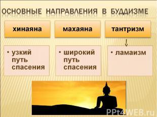 Основные направления в буддизме хинаянаузкий путь спасениямахаянаширокий путь сп