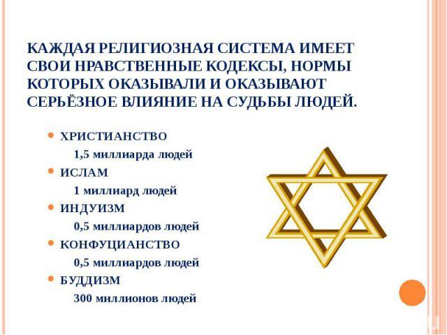Каждая религиозная система имеет свои нравственные кодексы, нормы которых оказывали и оказывают серьёзное влияние на судьбы людей. ХРИСТИАНСТВО1,5 миллиарда людейИСЛАМ1 миллиард людейИНДУИЗМ0,5 миллиардов людейКОНФУЦИАНСТВО0,5 миллиардов людейБУДДИЗ…