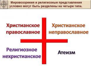 Мировоззрения и религиозные представления условно могут быть разделены на четыре
