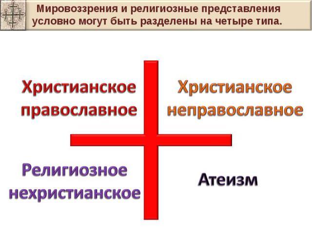 Мировоззрения и религиозные представления условно могут быть разделены на четыре типа. Христианскоеправославное Религиозноенехристианское Христианскоенеправославное Атеизм