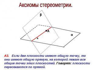 Аксиомы стереометрии. А3. Если две плоскости имеют общую точку, то они имеют общ