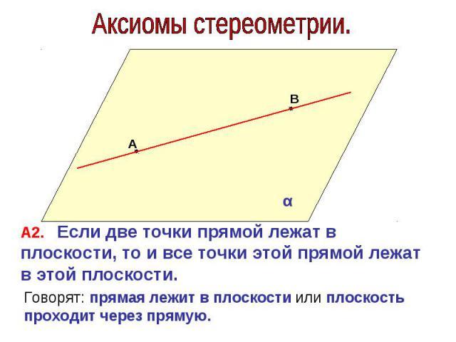 Аксиомы стереометрии. А2. Если две точки прямой лежат в плоскости, то и все точки этой прямой лежат в этой плоскости. Говорят: прямая лежит в плоскости или плоскость проходит через прямую.