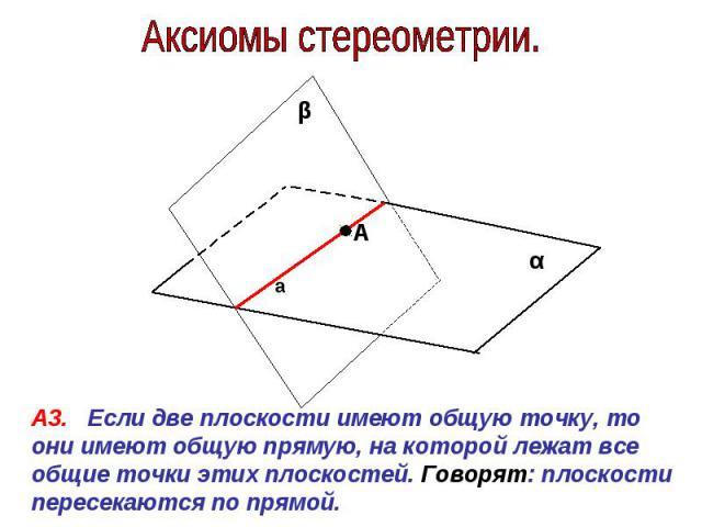 Аксиомы стереометрии. А3. Если две плоскости имеют общую точку, то они имеют общую прямую, на которой лежат все общие точки этих плоскостей. Говорят: плоскости пересекаются по прямой.