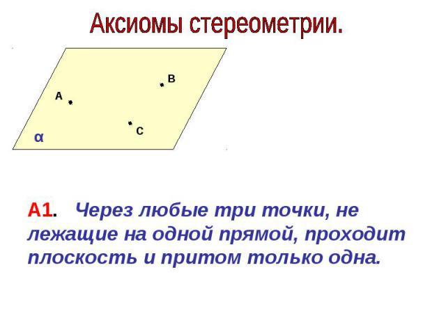 Аксиомы стереометрии. А1. Через любые три точки, не лежащие на одной прямой, проходит плоскость и притом только одна.