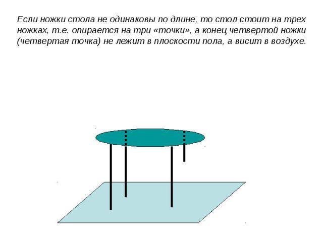 Если ножки стола не одинаковы по длине, то стол стоит на трех ножках, т.е. опирается на три «точки», а конец четвертой ножки (четвертая точка) не лежит в плоскости пола, а висит в воздухе.