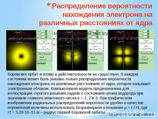 Распределение вероятности нахождения электрона на различных расстояниях от ядра Боровских орбит в атоме в действительности не существует. В каждом состоянии может быть указано только распределение вероятности нахождения электрона на различных рассто…