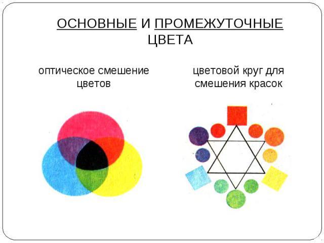 ОСНОВНЫЕ И ПРОМЕЖУТОЧНЫЕ ЦВЕТА оптическое смешение цветов цветовой круг для смешения красок