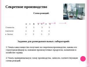Секретное производство Схема реакций. А 1 В 2 С 3 ХСтоимость 5 5 5 5подсказок