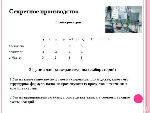 Секретное производство Схема реакций. А 1 В 2 С 3 ХСтоимость 5 5 5 5подсказок 4 4 4 4в баллах 3 3 3 3 Задания для разведывательных лабораторий:1.Узнать какое вещество получают на секретном производстве, какова его структурная формула, название про…