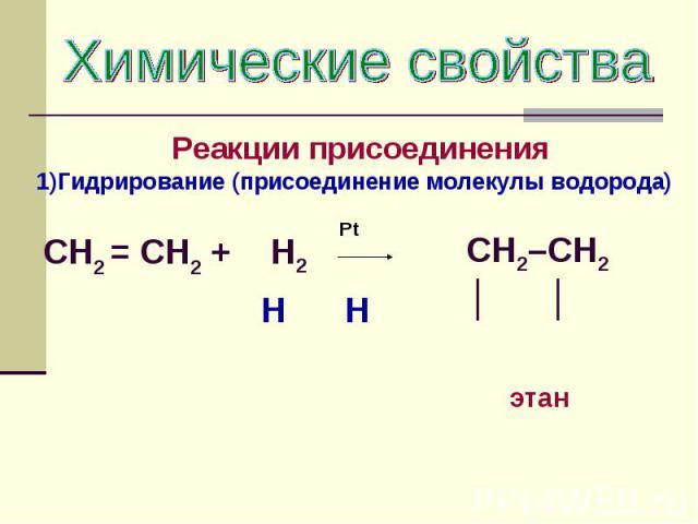Химические свойства Реакции присоединения Гидрирование (присоединение молекулы водорода) CH2 = CH2 + H2 CH2–CH2 │ │ этан