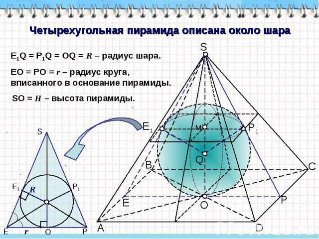 Четырехугольная пирамида описана около шара E1Q = P1Q = OQ = R – радиус шара. EO = PO = r – радиус круга, вписанного в основание пирамиды. SO = H – высота пирамиды.