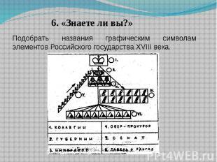 6. «Знаете ли вы?» Подобрать названия графическим символам элементов Российского