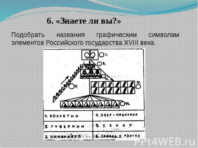 6. «Знаете ли вы?» Подобрать названия графическим символам элементов Российского государства ХVІІІ века.