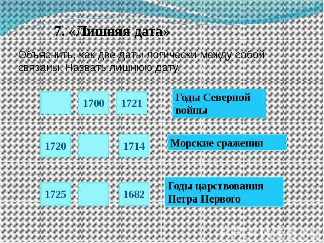 7. «Лишняя дата» Объяснить, как две даты логически между собой связаны. Назвать лишнюю дату. Годы Северной войны Морские сражения Годы царствования Петра Первого