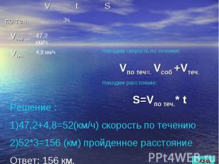 Решение :47,2+4,8=52(км/ч) скорость по течению52*3=156 (км) пройденное расстояни
