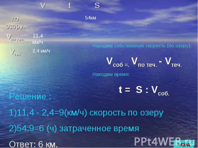 Находим собственную скорость (по озеру): Vсоб =. Vпо теч. - Vтеч.Находим время:t = S : Vсоб. Решение :11,4 - 2,4=9(км/ч) скорость по озеру54:9=6 (ч) затраченное времяОтвет: 6 км.