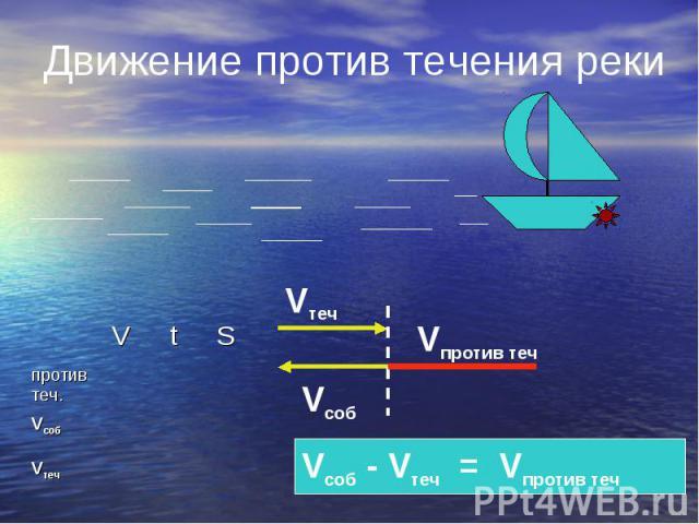 Движение против течения реки Vсоб - Vтеч = Vпротив теч