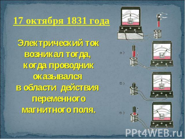 17 октября 1831 года Электрический ток возникал тогда, когда проводник оказывался в области действия переменного магнитного поля.