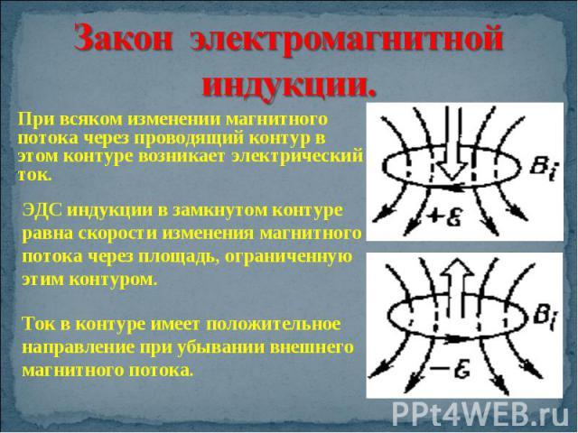 Закон электромагнитнойиндукции. При всяком изменении магнитного потока через проводящий контур в этом контуре возникает электрический ток. ЭДС индукции в замкнутом контуре равна скорости изменения магнитного потока через площадь, ограниченную этим к…