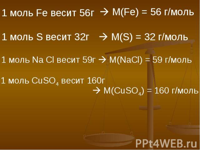 1 моль Fe весит 56г М(Fe) = 56 г/моль 1 моль S весит 32г M(S) = 32 г/моль 1 моль Na Cl весит 59г M(NaCl) = 59 г/моль 1 моль CuSO4 весит 160г M(CuSO4) = 160 г/моль