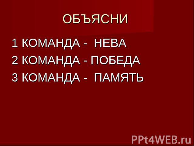 ОБЪЯСНИ 1 КОМАНДА - НЕВА2 КОМАНДА - ПОБЕДА3 КОМАНДА - ПАМЯТЬ